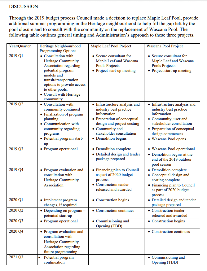timeline-proposed-to-cps-committee.png